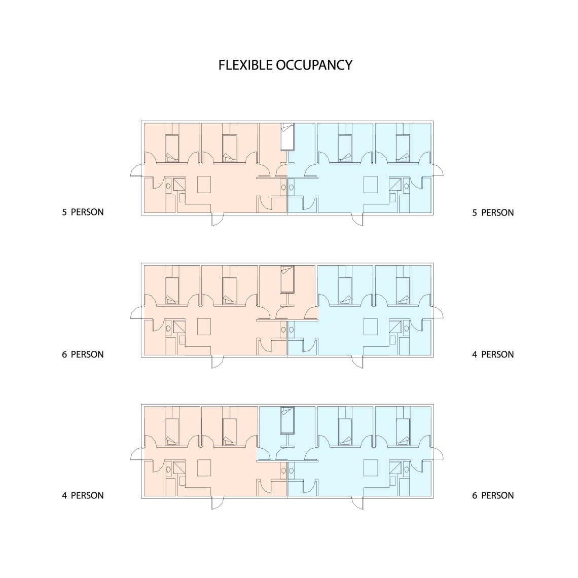 Unit Configuration - Flexible Occupancy