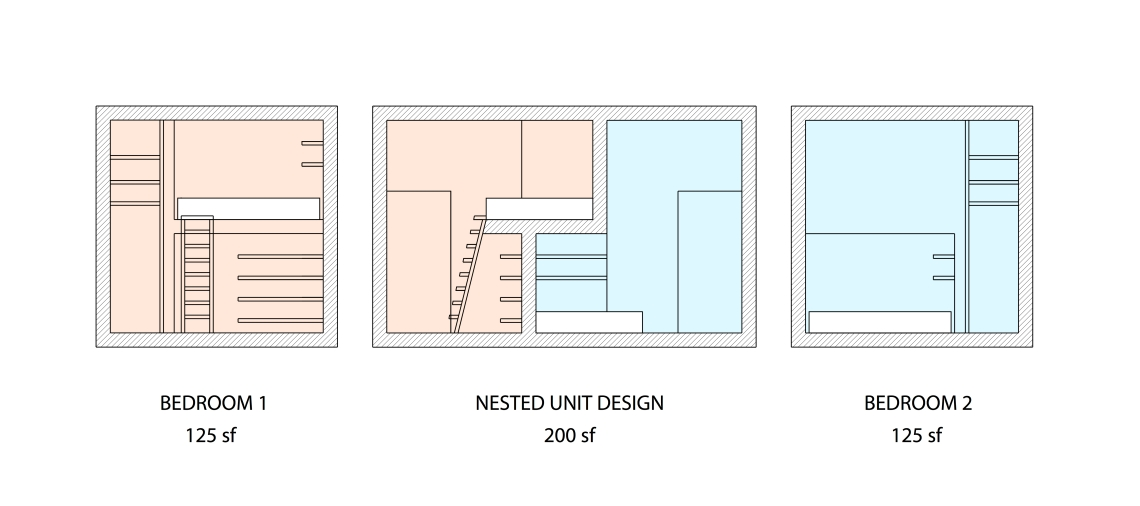 Unit Design Section
